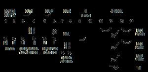 Schéma zapojenia regulátora teploty TRM500