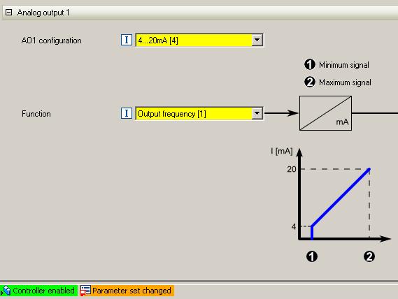 Náhľad obrazovky nastavenia meničov Emotron cez PC a USB