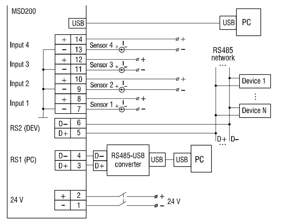 MSD200 schéma zapojenia