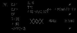 Schéma zapojenia PVT10 a PVT100